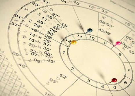 Doğum Haritasında Doğum Saatinin Önemi Var Mıdır ?